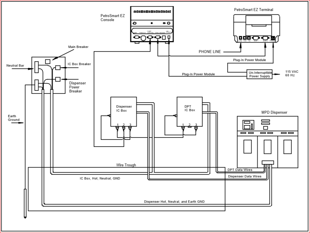 Wayne Gas Pump Wiring Diagram Schematics Diagrams How To Wire Submersible Well Fuel Controls And Point Of Sale Systems Triangle Microsystems Rh Trianglemicrosystems Net Chevy Electric Water