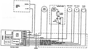 TMS wiring diagram