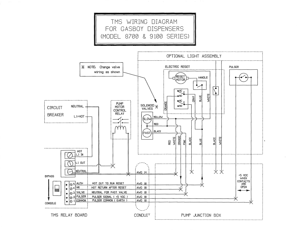 Wiring Diagram for Gasboy Dispensers