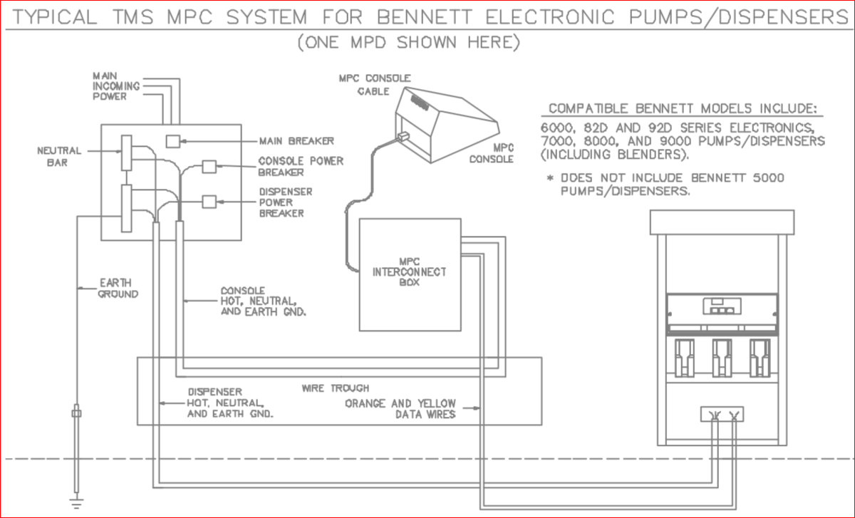 Figure1 fuel controls and point of sale systems triangle microsystems wayne dispenser wiring diagrams at gsmportal.co