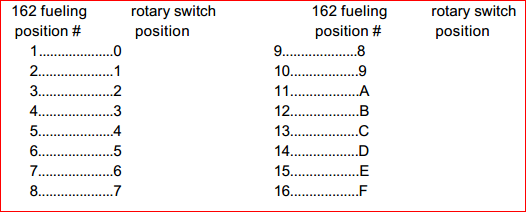 Fueling position to fuel pump/ dispenser chart: 1-10 = 0-9, 11-16= A-F